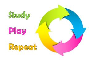 study, play, repeat cycle diagram