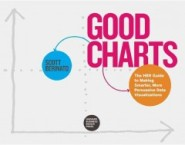 book cover image Good Charts