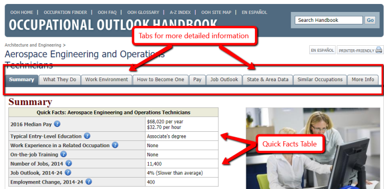 Screen shot of the Aerospace Engineering page of the Occupational Outlook Handbook showing the quick facts table and tabs for more detailed information